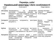 Перевірь себе! Український авангард і його особливості Назва течії Особливост...
