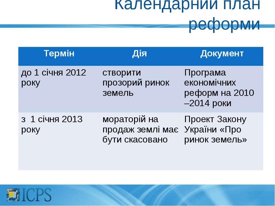 Календарний план реформи Термін Дія Документ до 1 січня 2012 року створити пр...