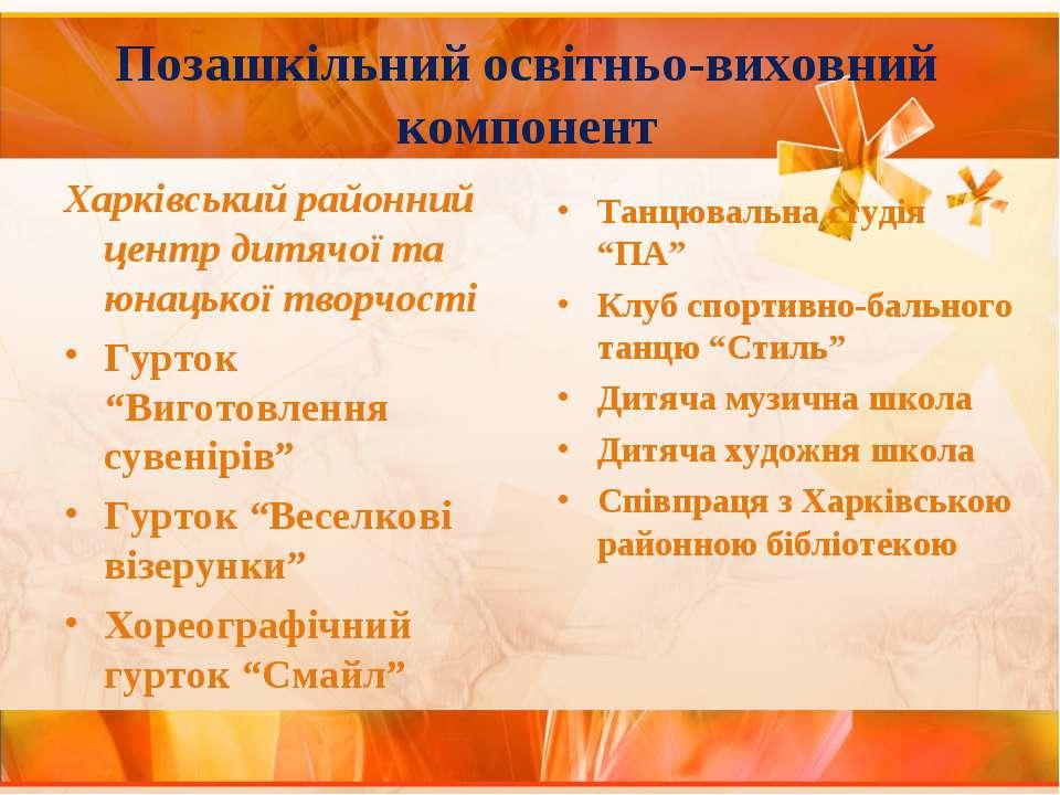Позашкільний освітньо-виховний компонент Харківський районний центр дитячої т...