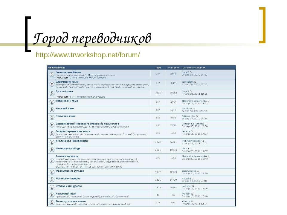 Город переводчиков http://www.trworkshop.net/forum/