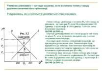Ринкова рівновага – ситуація на ринку, коли величини попиту товару дорівнює в...