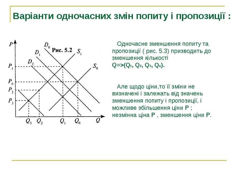 Одночасне зменшення попиту та пропозиції ( рис. 5.3) призводить до зменшення ...