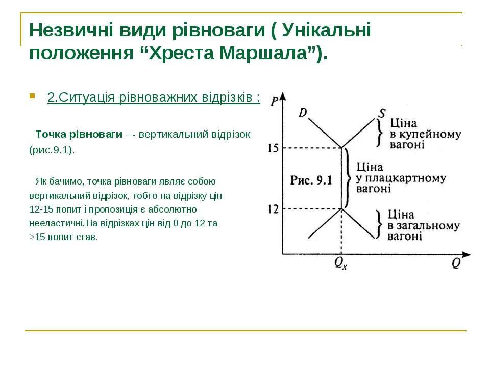 """Незвичні види рівноваги ( Унікальні положення """"Хреста Маршала""""). 2.Ситуація р..."""