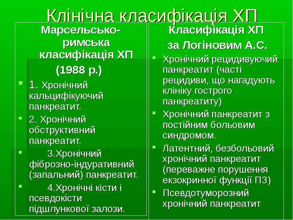 Клінічна класифікація ХП Марсельсько-римська класифікація ХП (1988 p.) 1. Хро...