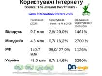 Користувачі Інтернету Source: The Internet World Stats - www.internetworldsta...