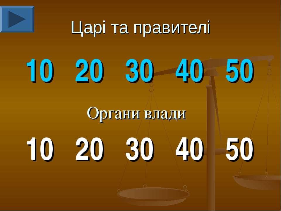 Царі та правителі Органи влади 10 20 30 40 50 10 20 30 40 50