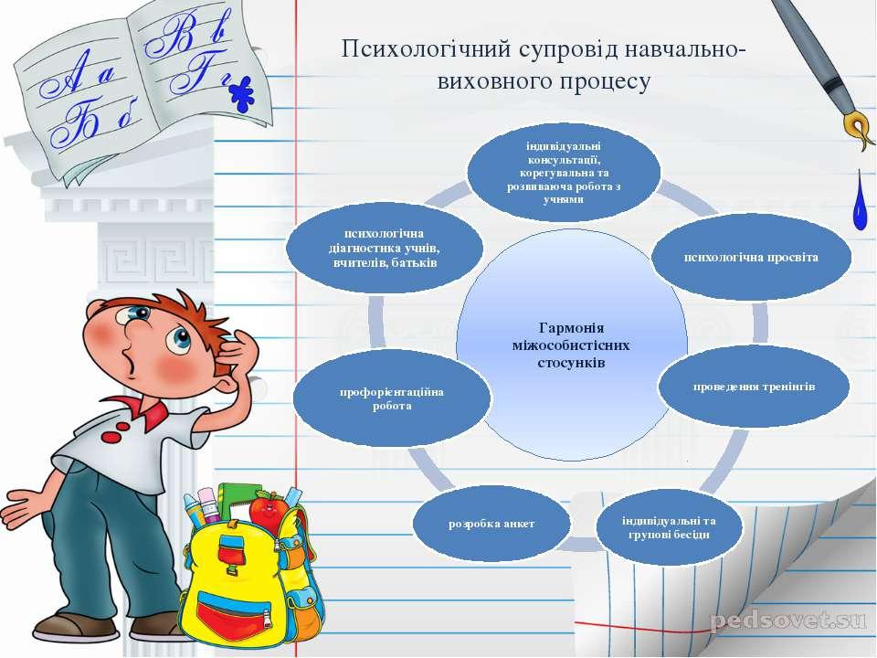 Психологічний супровід навчально-виховного процесу