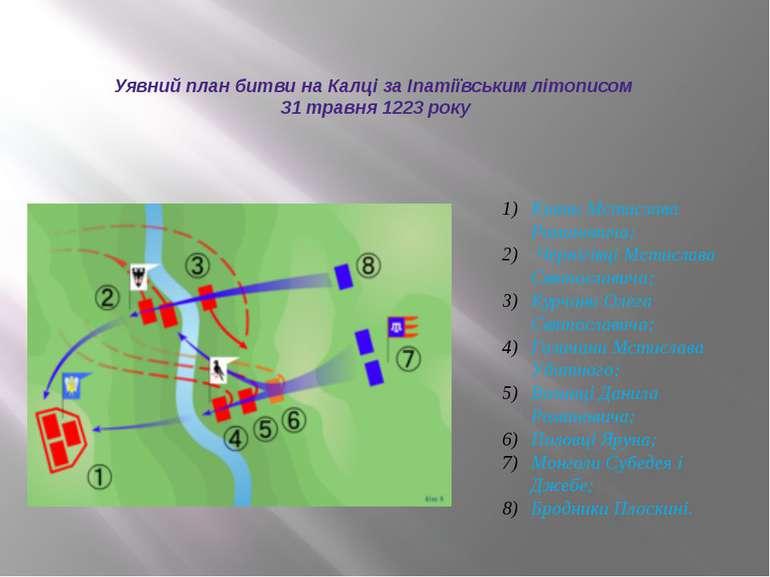 Уявний план битви на Калці за Іпатіївським літописом 31 травня 1223 року Кия...