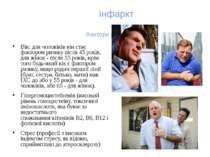 Інфаркт Фактори ризику: Вік: для чоловіків він стає фактором ризику після 45 ...