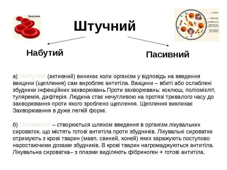 Штучний Набутий Пасивний а) Набутий (активний) виникає коли організм у відпов...
