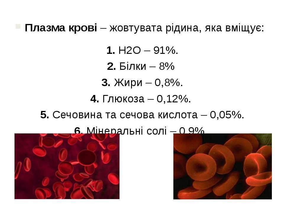 1. Н2О – 91%. 2. Білки – 8% 3. Жири – 0,8%. 4. Глюкоза – 0,12%. 5. Сечовина т...