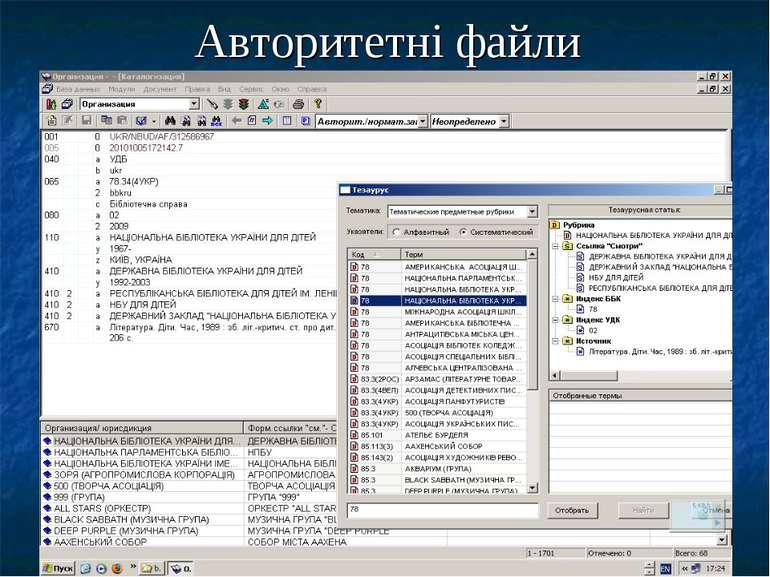 Авторитетні файли