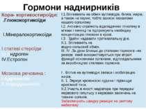 Гормони наднирників Кора-кортикостироїди:І.Глюкокортикоїди ІІ.Мінералокортико...