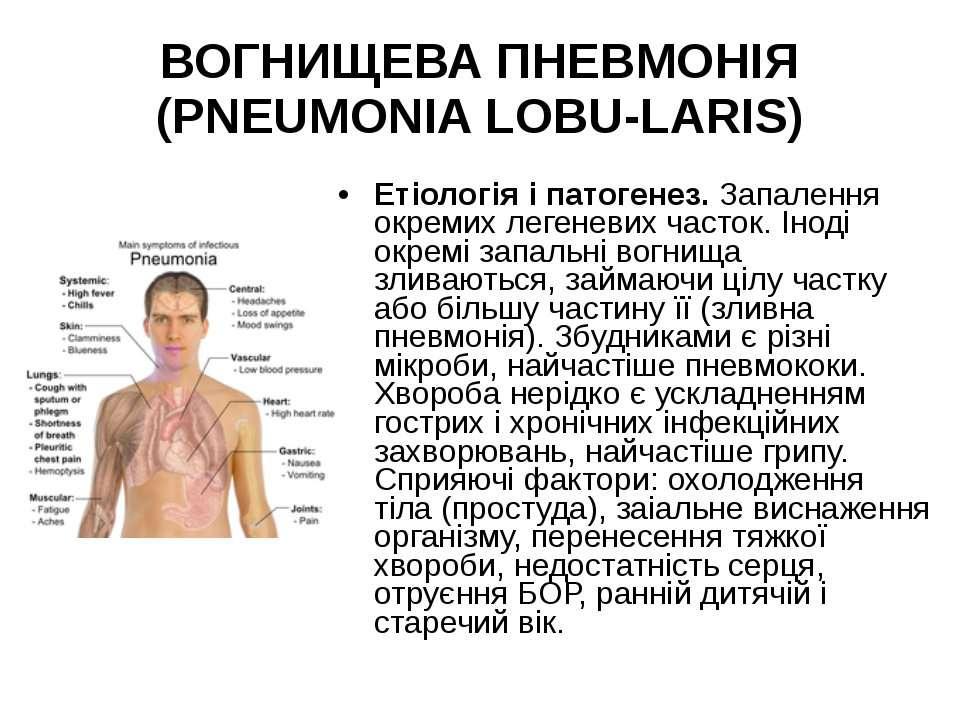 Етіологія і патогенез. Запалення окремих легеневих часток. Іноді окремі запал...