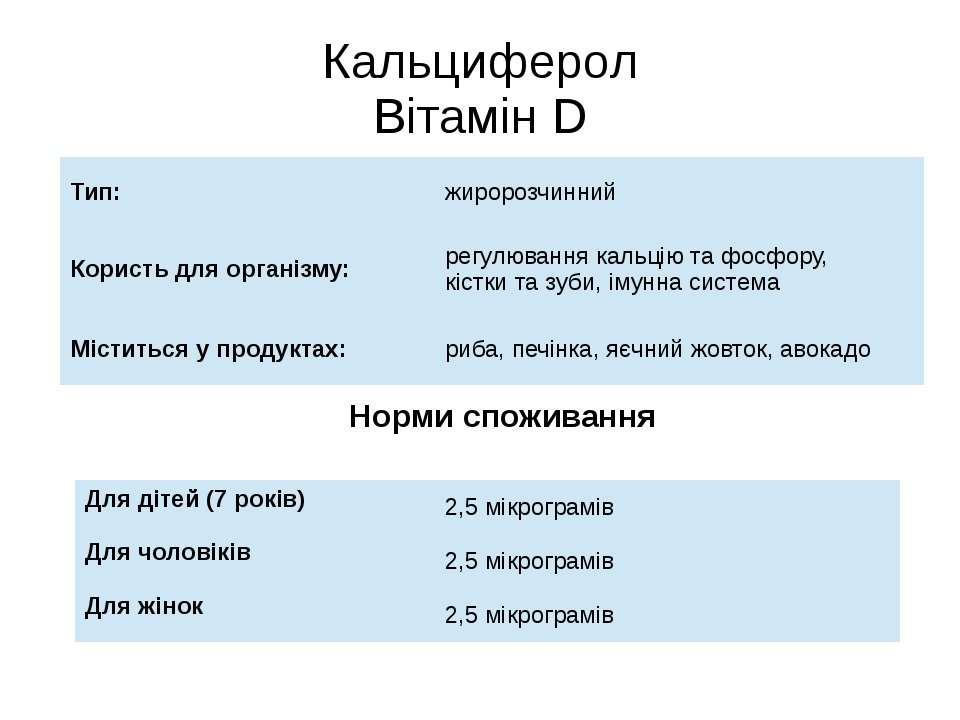 Кальциферол Вітамін D Норми споживання Тип: жиророзчинний Користьдляорганізму...