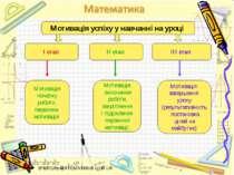 Мотивація успіху у навчанні на уроці І етап ІІІ етап Мотивація початку роботи...