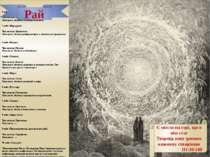 1 небо (Луна) Чин ангела: Ангелы Описание: обитель соблюдающих долг 2 небо (М...