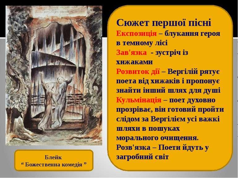 Сюжет першої пісні Експозиція – блукання героя в темному лісі Зав'язка - зуст...