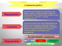 Словникова робота Відродження широкий ідеологічний і культурний рух, що виник...