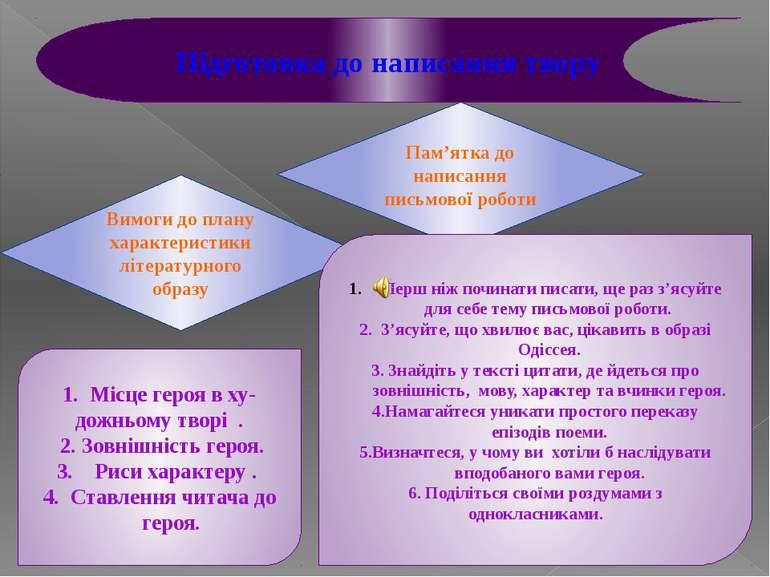 Вимоги до плану характеристики літературного образу Підготовка до написання т...