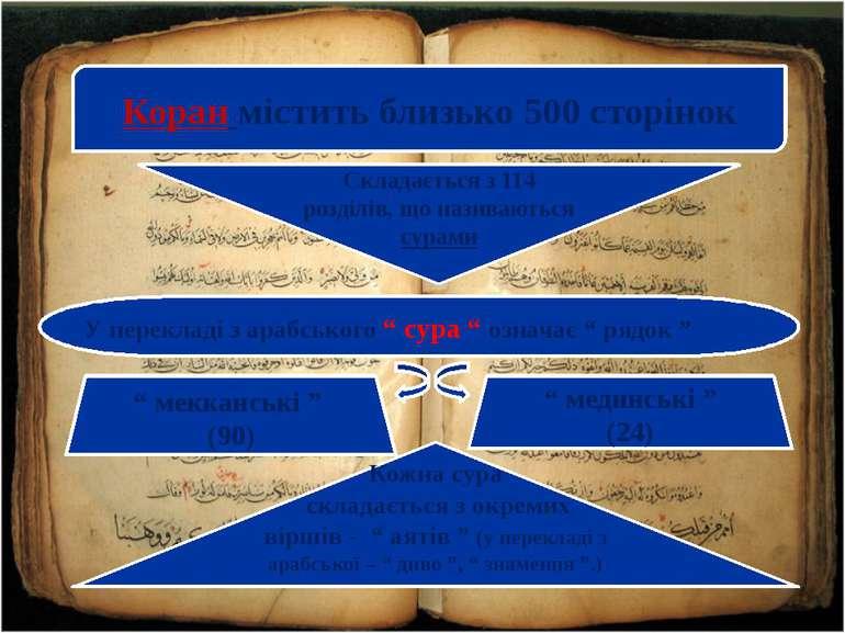 Коран містить близько 500 сторінок Складається з 114 розділів, що називаються...