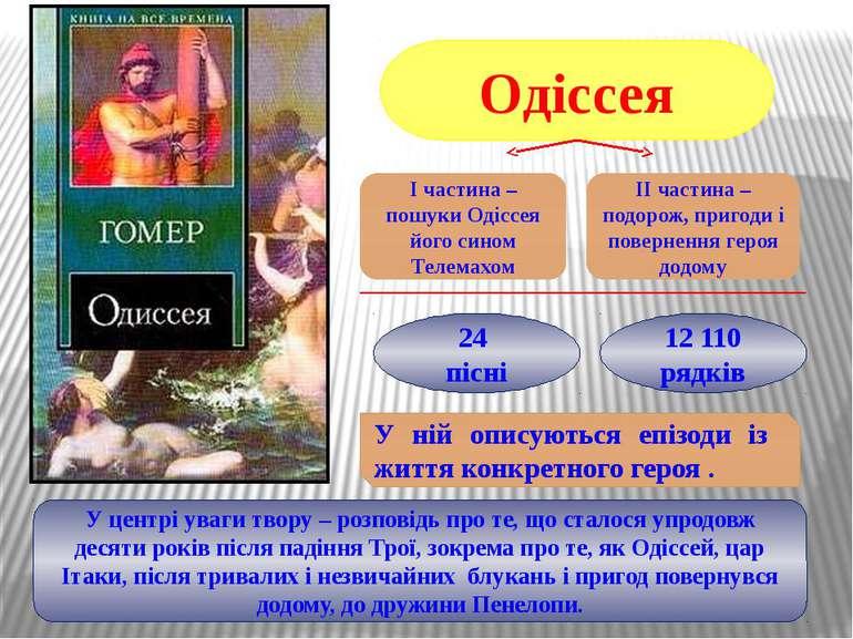 Одіссея І частина –пошуки Одіссея його сином Телемахом ІІ частина – подорож, ...