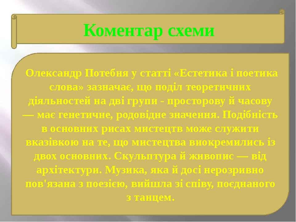 Коментар схеми Олександр Потебня у статті «Естетика і поетика слова» зазначає...