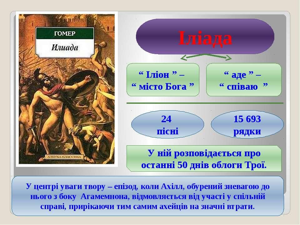"""Іліада """" Іліон """" – """" місто Бога """" """" аде """" – """" співаю """" 24 пісні 15 693 рядки ..."""