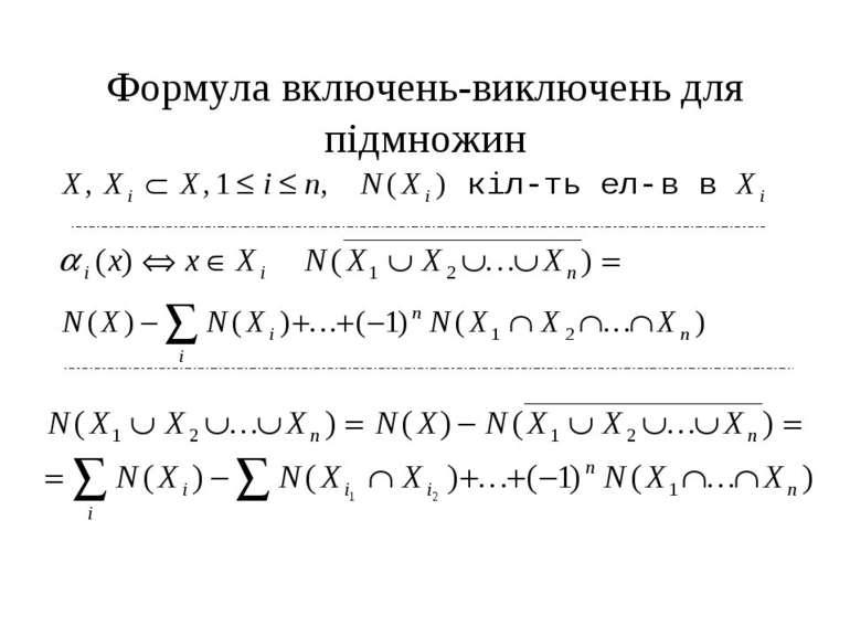 Формула включень-виключень для підмножин