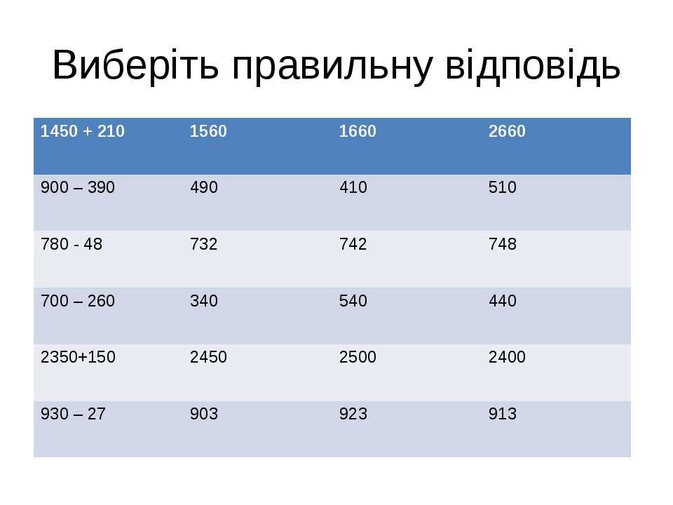 Виберіть правильну відповідь 1450 + 210 1560 1660 2660 900 – 390 490 410 510 ...