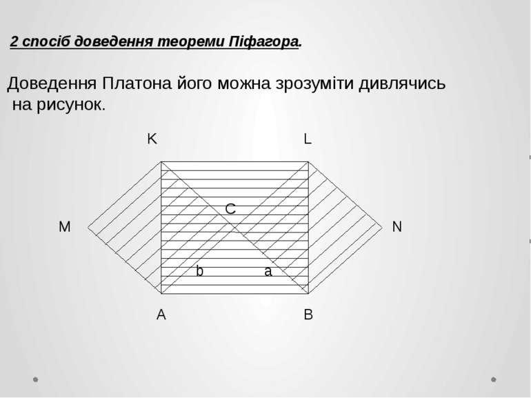 2 спосіб доведення теореми Піфагора. Доведення Платона його можна зрозуміти д...