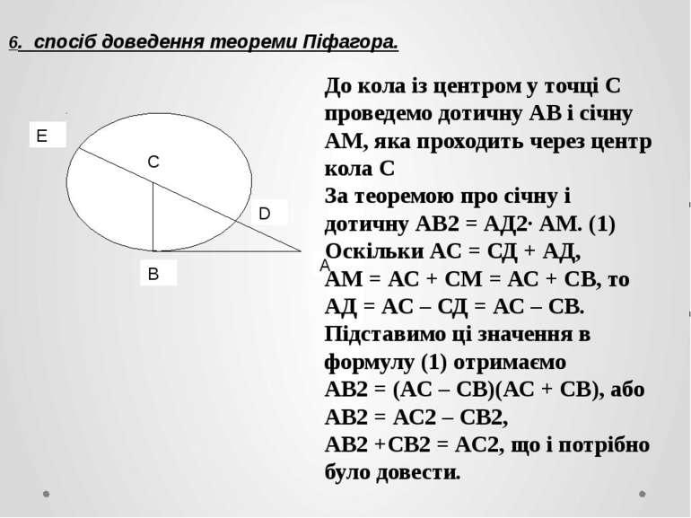 6. спосіб доведення теореми Піфагора. До кола із центром у точці С проведемо ...