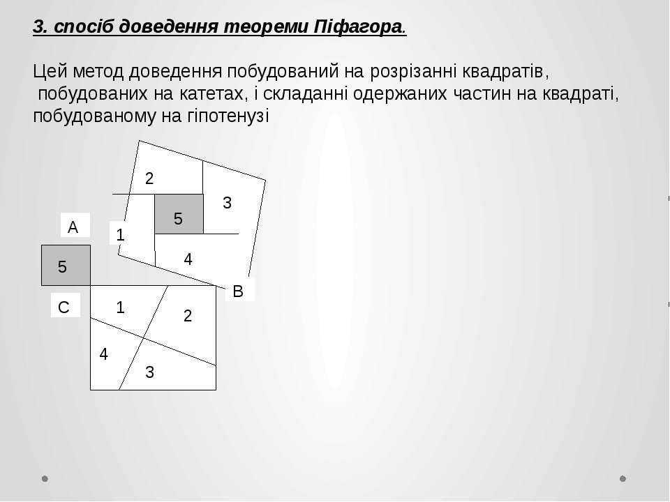 3. спосіб доведення теореми Піфагора. Цей метод доведення побудований на розр...