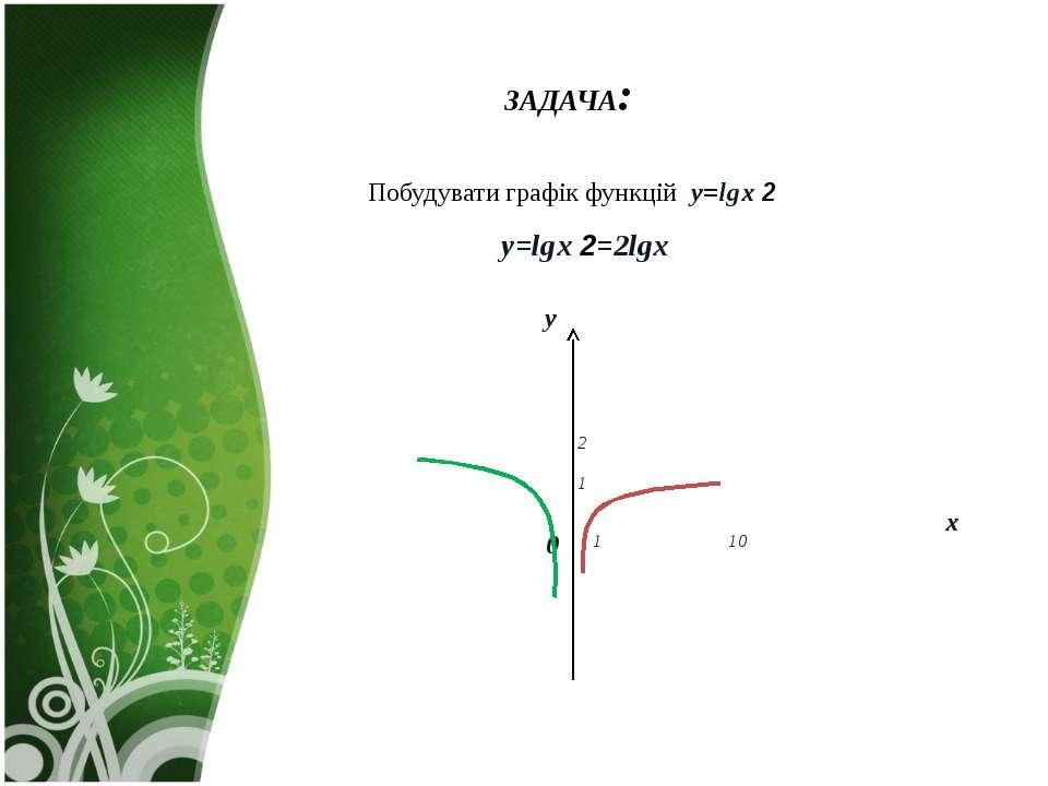 ЗАДАЧА: Побудувати графік функцій y=lgx 2 = y=lgx 2=2lgx 1 1 2 10 y х 0