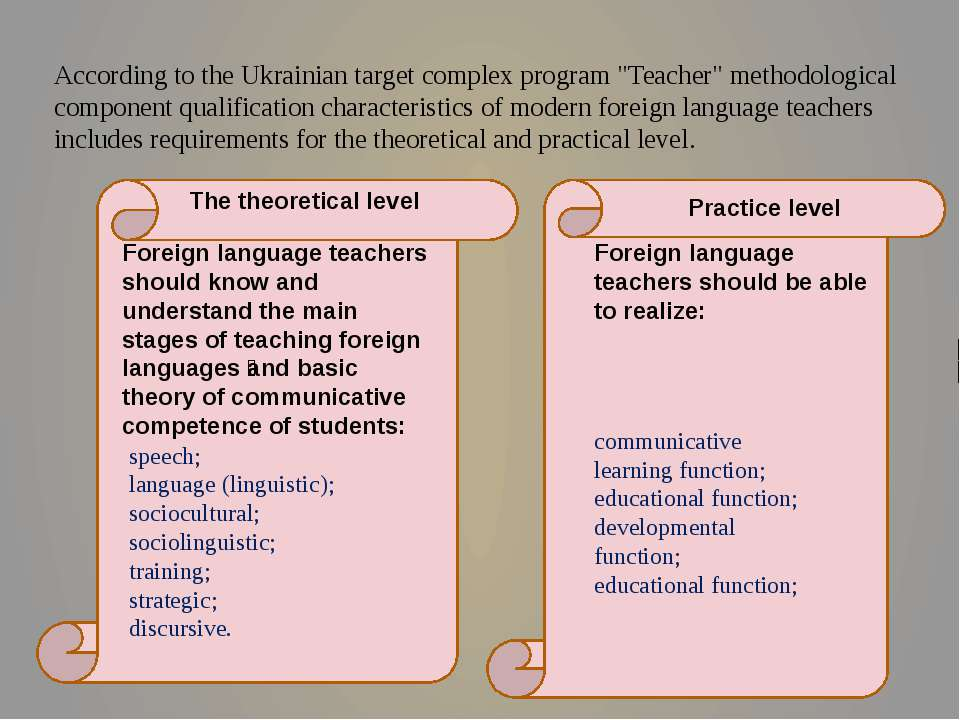 "According to the Ukrainian target complex program ""Teacher"" methodological co..."