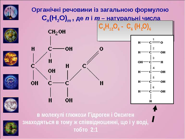 Органічні речовини із загальною формулою Cn(H2O)m , де n і m – натуральні чис...