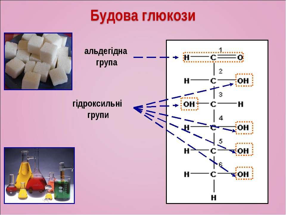 гідроксильні групи альдегідна група