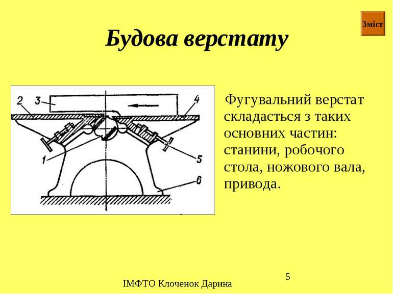Будова верстату Фугувальний верстат складається з таких основних частин: стан...