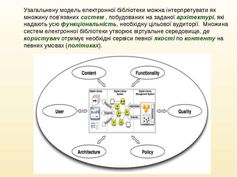 Узагальнену модель електронної бібліотеки можна інтерпретувати як множину пов...