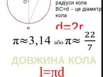 A B O C AB – це хорда кола OC=OB=r – це радіуси кола BC=d – це діаметр кола d...