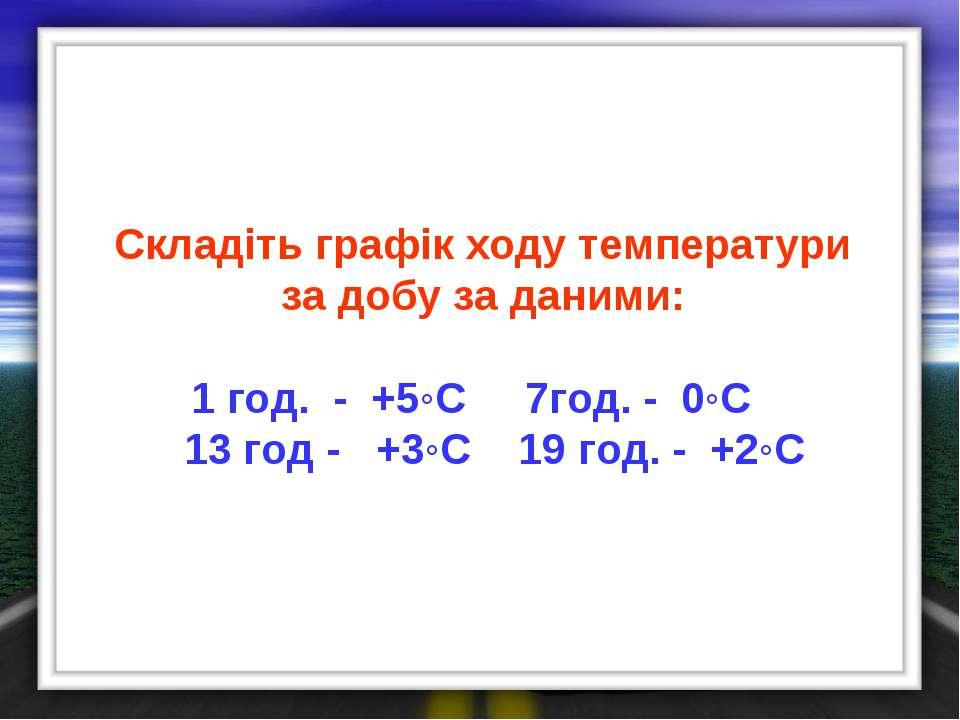 Складіть графік ходу температури за добу за даними: 1 год. - +5◦С 7год. - 0◦С...