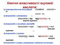 Хімічні властивості оцтової кислоти: 1) електролітична дисоціація: CH3COOH CH...