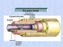 Будова вени Середня оболонка Колагенові та елестинові волокна Зовнішня еласти...