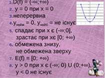 1.D(f) = (-∞;+∞) 2. у = 0 при х = 0 3.неперервна 4.унайм = 0, унайб = не існу...