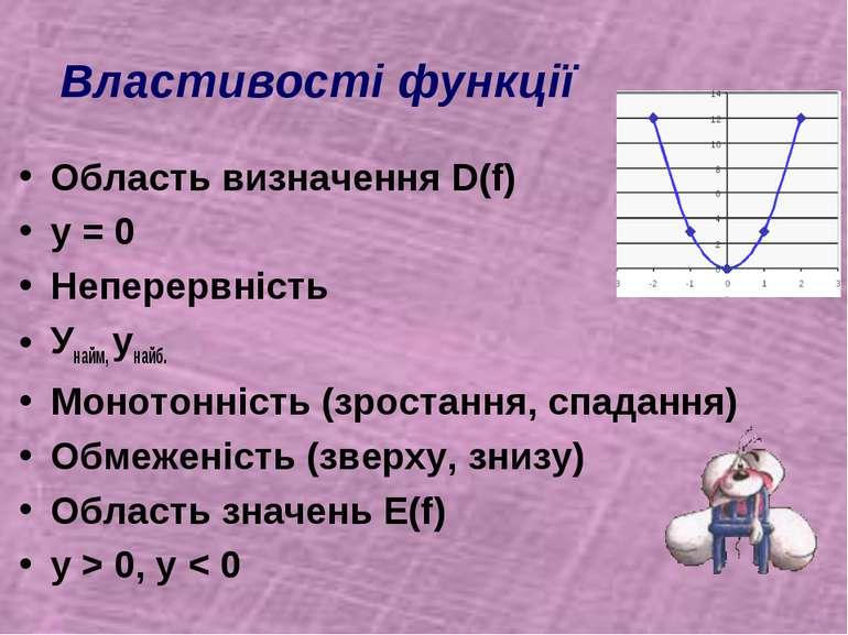 Властивості функції Область визначення D(f) у = 0 Неперервність Унайм, унайб....