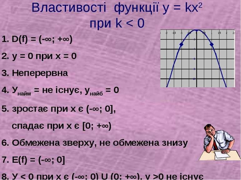 Властивості функції у = kх2 при k < 0 1. D(f) = (-∞; +∞) 2. у = 0 при х = 0 3...