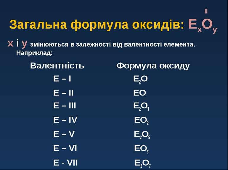 II Загальна формула оксидів: ЕхОу х і у змінюються в залежності від валентнос...