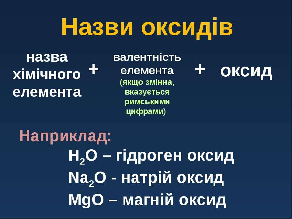 Наприклад: H2O – гідроген оксид Na2O - натрій оксид MgO – магній оксид Назви ...