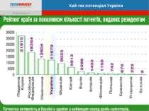 Хай-тек потенціал України «Техноком»
