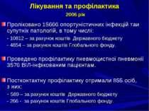 Лікування та профілактика 2006 рік Проліковано 15666 опортуністичних інфекцій...